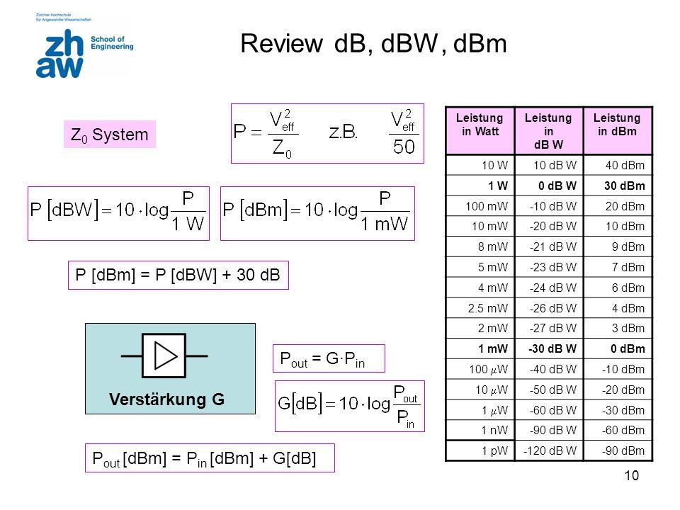 Review dB, dBW, dBm Z0 System P [dBm] = P [dBW] + 30 dB Pout = G·Pin